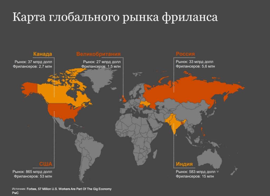 Карта глобального рынка фриланса и удаленной работы