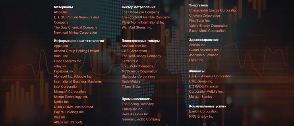 Список акций СПб Биржа